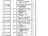 list-29